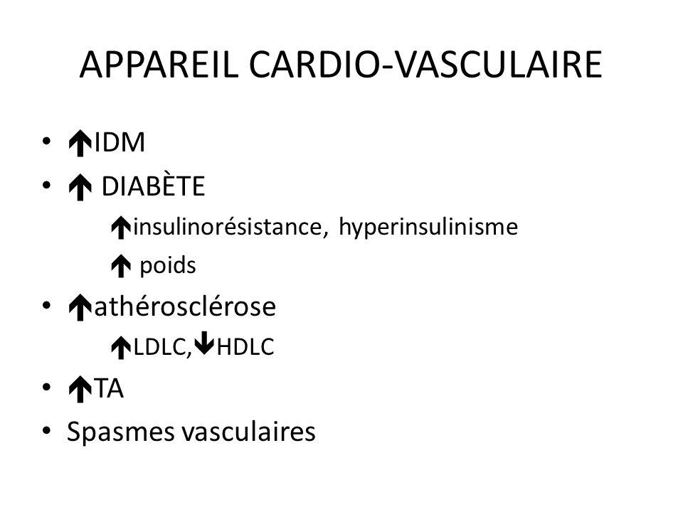 APPAREIL CARDIO-VASCULAIRE IDM DIABÈTE insulinorésistance, hyperinsulinisme poids athérosclérose LDLC, HDLC TA Spasmes vasculaires