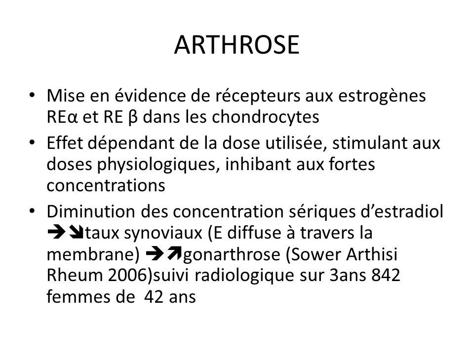 Mise en évidence de récepteurs aux estrogènes REα et RE β dans les chondrocytes Effet dépendant de la dose utilisée, stimulant aux doses physiologique