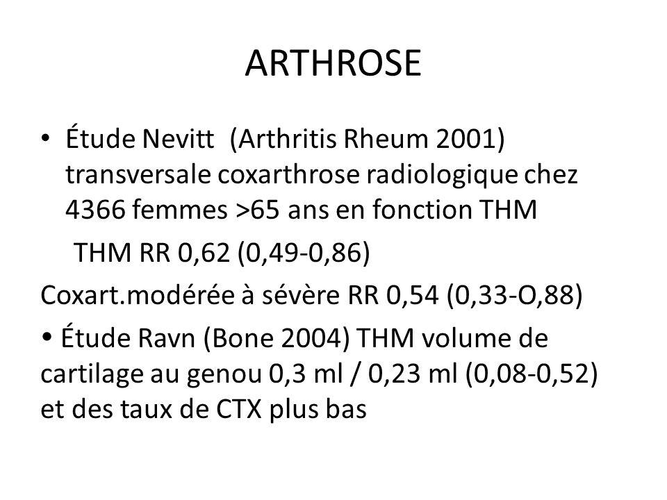 ARTHROSE Étude Nevitt (Arthritis Rheum 2001) transversale coxarthrose radiologique chez 4366 femmes >65 ans en fonction THM THM RR 0,62 (0,49-0,86) Co