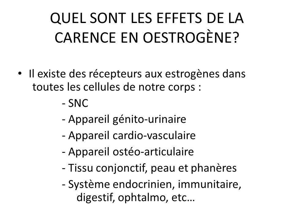 QUEL SONT LES EFFETS DE LA CARENCE EN OESTROGÈNE? Il existe des récepteurs aux estrogènes dans toutes les cellules de notre corps : - SNC - Appareil g