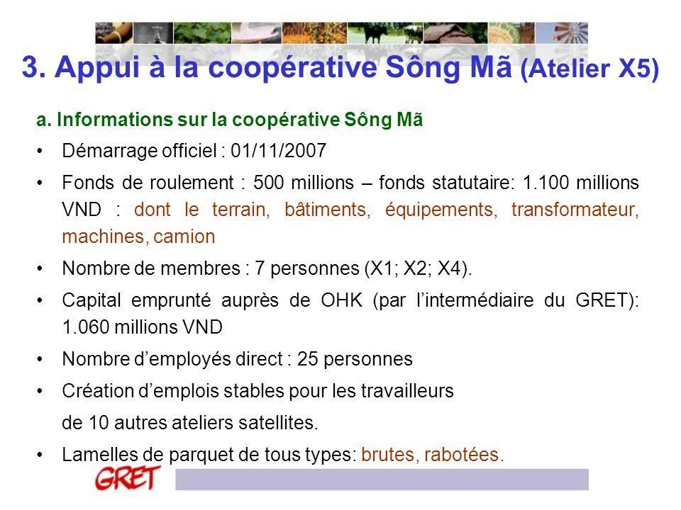 3. Appui à la coopérative Sông Mã (Atelier X5) a. Informations sur la coopérative Sông Mã Démarrage officiel : 01/11/2007 Fonds de roulement : 500 mil