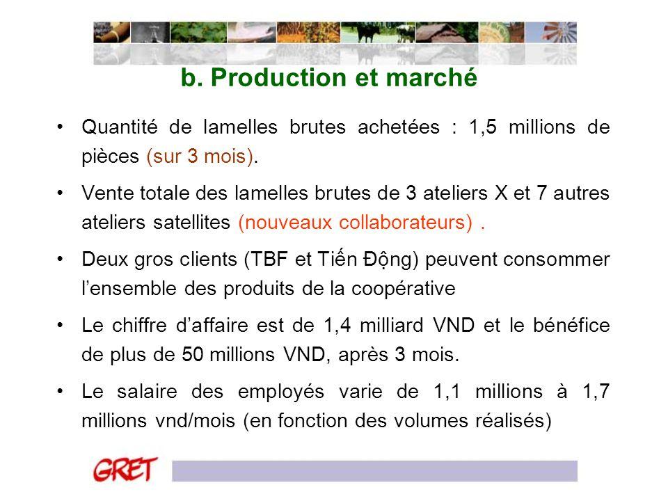 b. Production et marché Quantité de lamelles brutes achetées : 1,5 millions de pièces (sur 3 mois). Vente totale des lamelles brutes de 3 ateliers X e