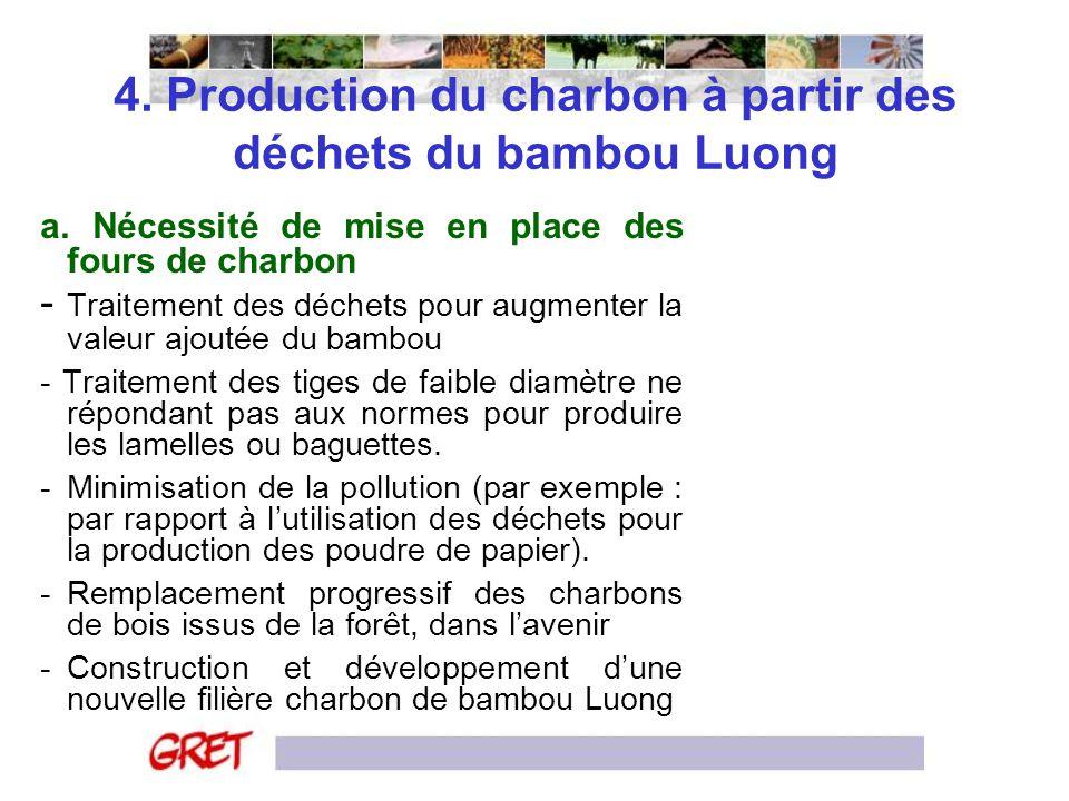 4. Production du charbon à partir des déchets du bambou Luong a. Nécessité de mise en place des fours de charbon - Traitement des déchets pour augment