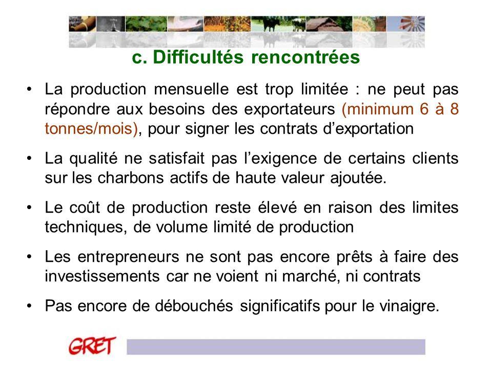 c. Difficultés rencontrées La production mensuelle est trop limitée : ne peut pas répondre aux besoins des exportateurs (minimum 6 à 8 tonnes/mois), p