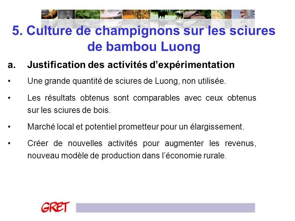 5. Culture de champignons sur les sciures de bambou Luong a.Justification des activités dexpérimentation Une grande quantité de sciures de Luong, non