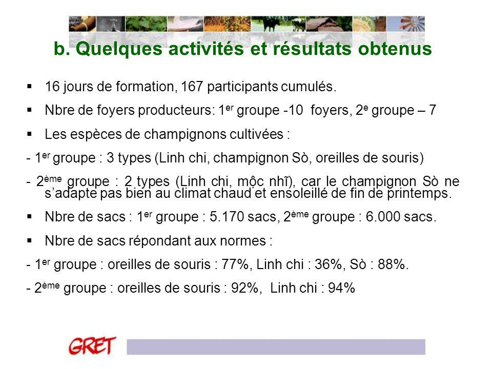 b. Quelques activités et résultats obtenus 16 jours de formation, 167 participants cumulés. Nbre de foyers producteurs: 1 er groupe -10 foyers, 2 e gr