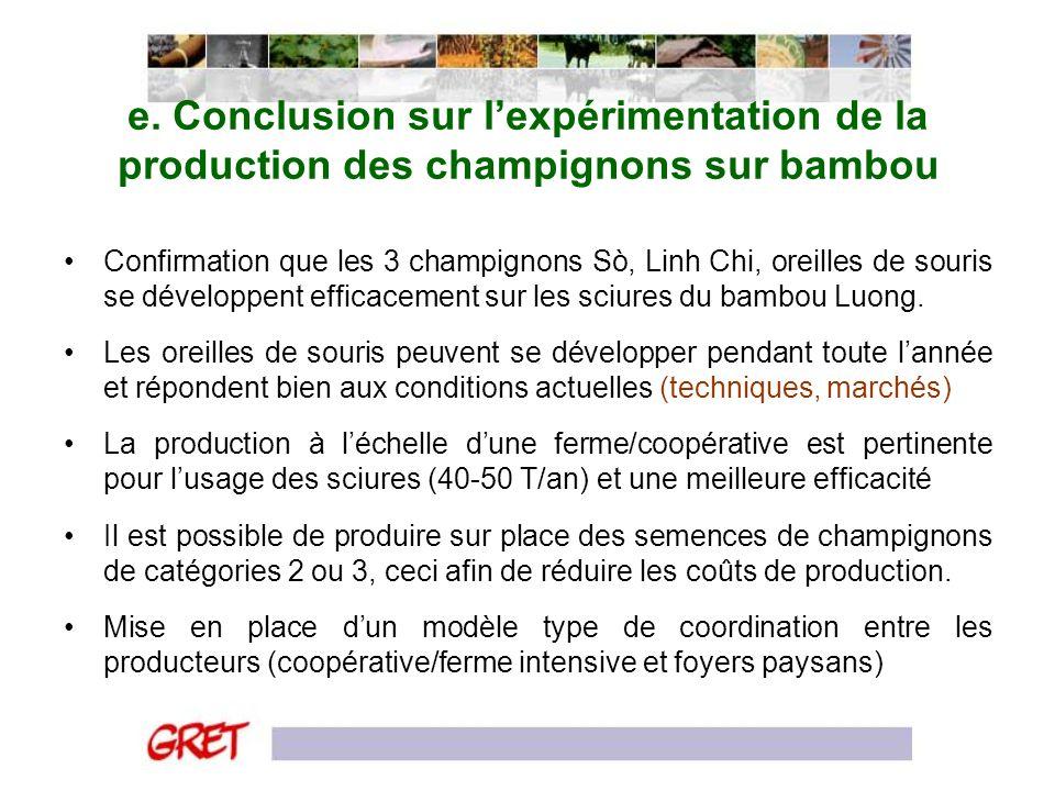 e. Conclusion sur lexpérimentation de la production des champignons sur bambou Confirmation que les 3 champignons Sò, Linh Chi, oreilles de souris se