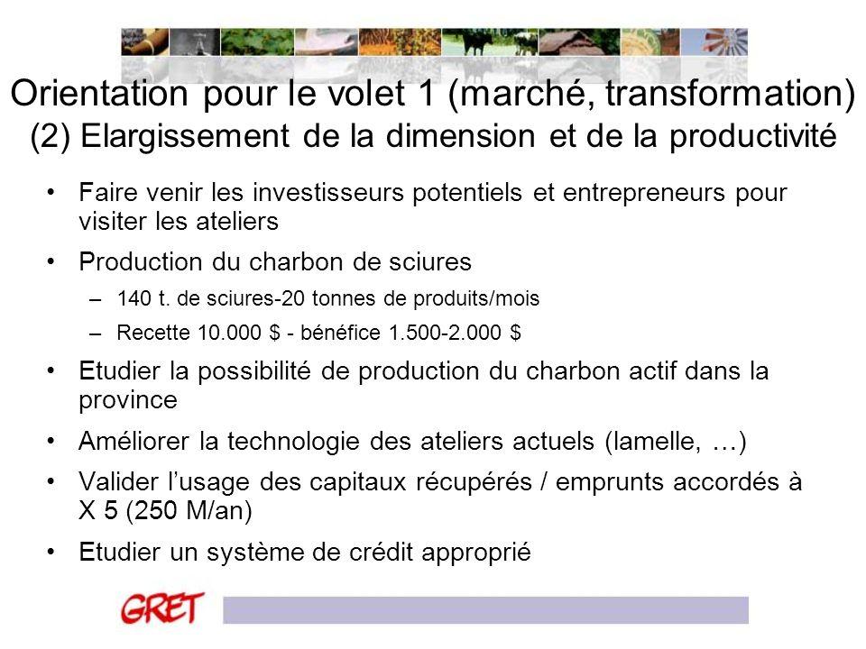 Orientation pour le volet 1 (marché, transformation) (2) Elargissement de la dimension et de la productivité Faire venir les investisseurs potentiels