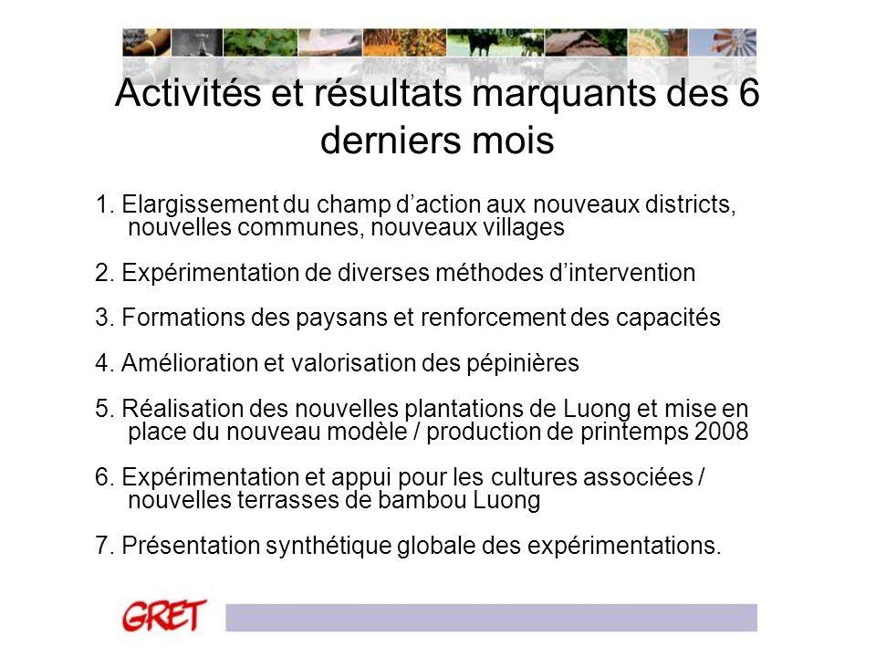 Activités et résultats marquants des 6 derniers mois 1. Elargissement du champ daction aux nouveaux districts, nouvelles communes, nouveaux villages 2