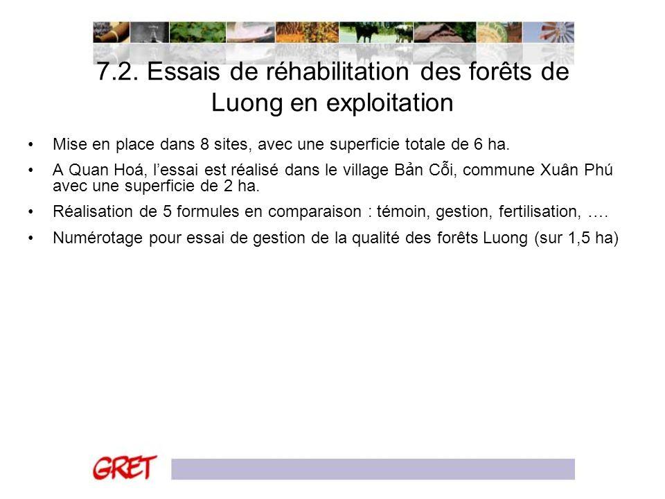 7.2. Essais de réhabilitation des forêts de Luong en exploitation Mise en place dans 8 sites, avec une superficie totale de 6 ha. A Quan Hoá, lessai e