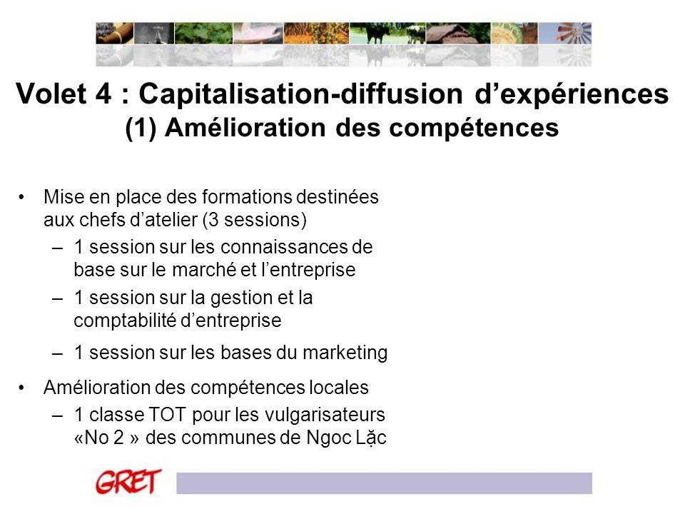 Volet 4 : Capitalisation-diffusion dexpériences (1) Amélioration des compétences Mise en place des formations destinées aux chefs datelier (3 sessions