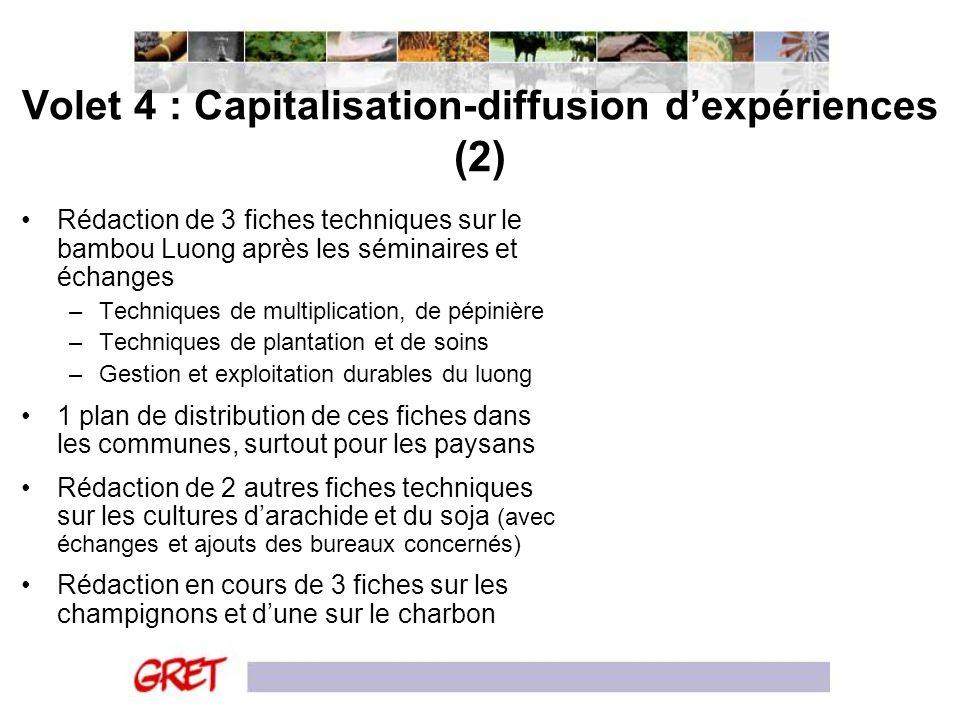 Volet 4 : Capitalisation-diffusion dexpériences (2) Rédaction de 3 fiches techniques sur le bambou Luong après les séminaires et échanges –Techniques