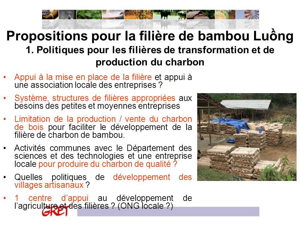 Propositions pour la filière de bambou Lung 1. Politiques pour les filières de transformation et de production du charbon Appui à la mise en place de