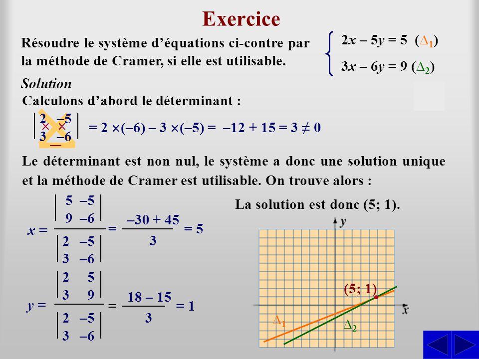 Exercice Résoudre le système déquations ci-contre par la méthode de Cramer, si elle est utilisable. 2x – 5y = 5 ( 1 ) 3x – 6y = 9 ( 2 ) –30 + 45 3 18