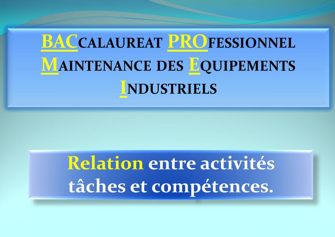 Relation entre activités tâches et compétences. Relation entre activités tâches et compétences.