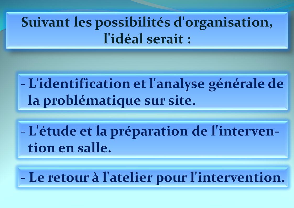 Suivant les possibilités d'organisation, l'idéal serait : -L'identification et l'analyse générale de la problématique sur site. -L'étude et la prépara