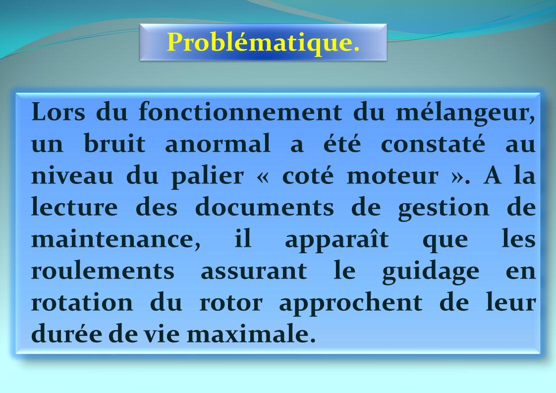 Lors du fonctionnement du mélangeur, un bruit anormal a été constaté au niveau du palier « coté moteur ». A la lecture des documents de gestion de mai