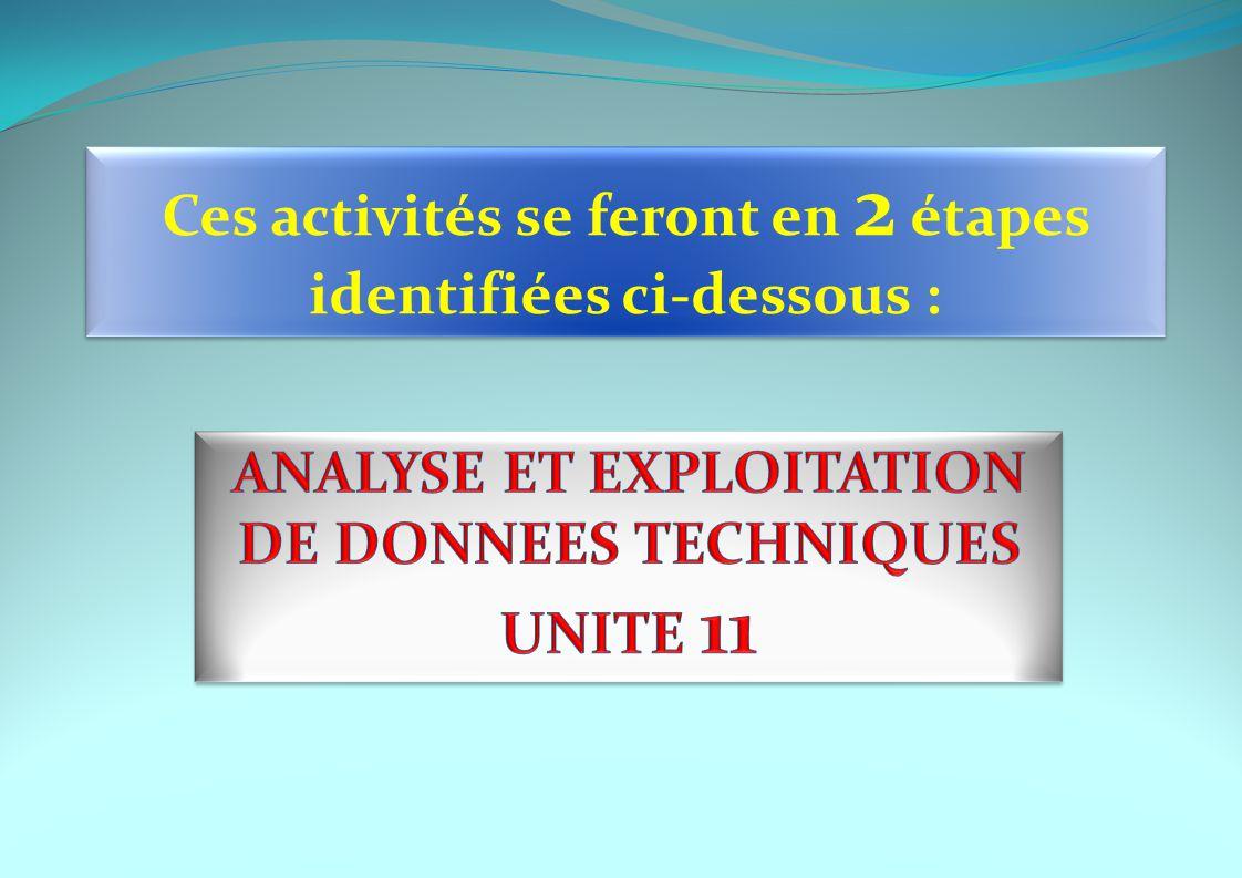 Ces activités se feront en 2 étapes identifiées ci-dessous :
