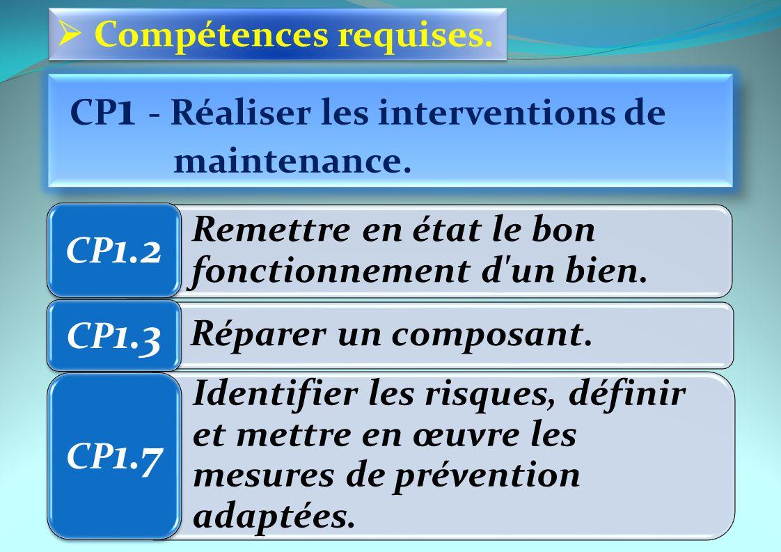 CP 1 - Réaliser les interventions de maintenance. Remettre en état le bon fonctionnement d'un bien. CP 1.2 Réparer un composant. CP 1.3 Identifier les