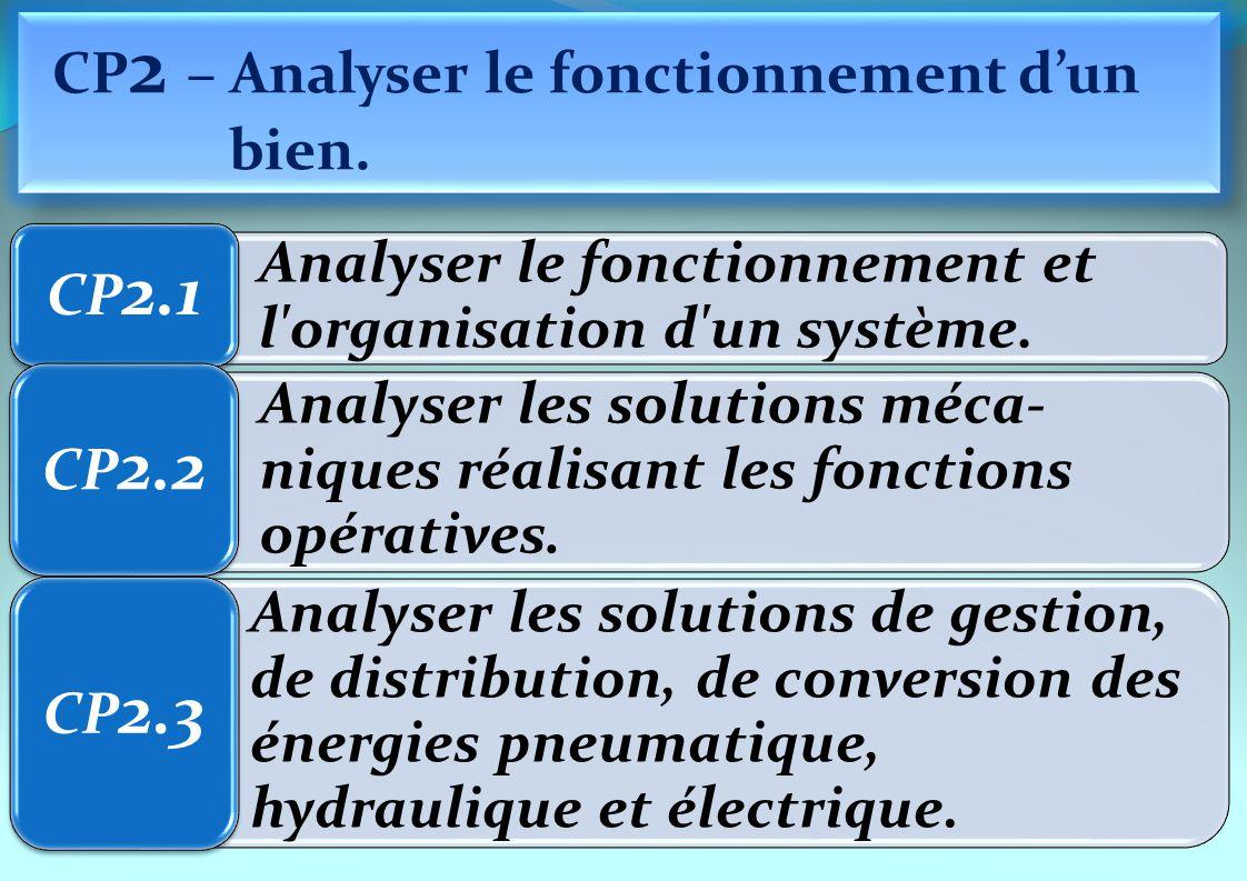 CP 2 – Analyser le fonctionnement dun bien. Analyser le fonctionnement et l'organisation d'un système. CP 2.1 Analyser les solutions méca- niques réal