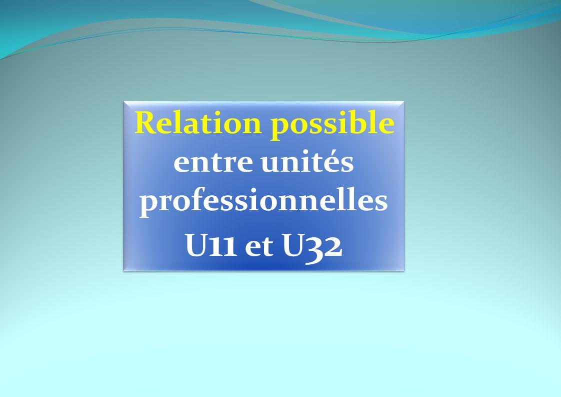 Relation possible entre unités professionnelles U 11 et U 32