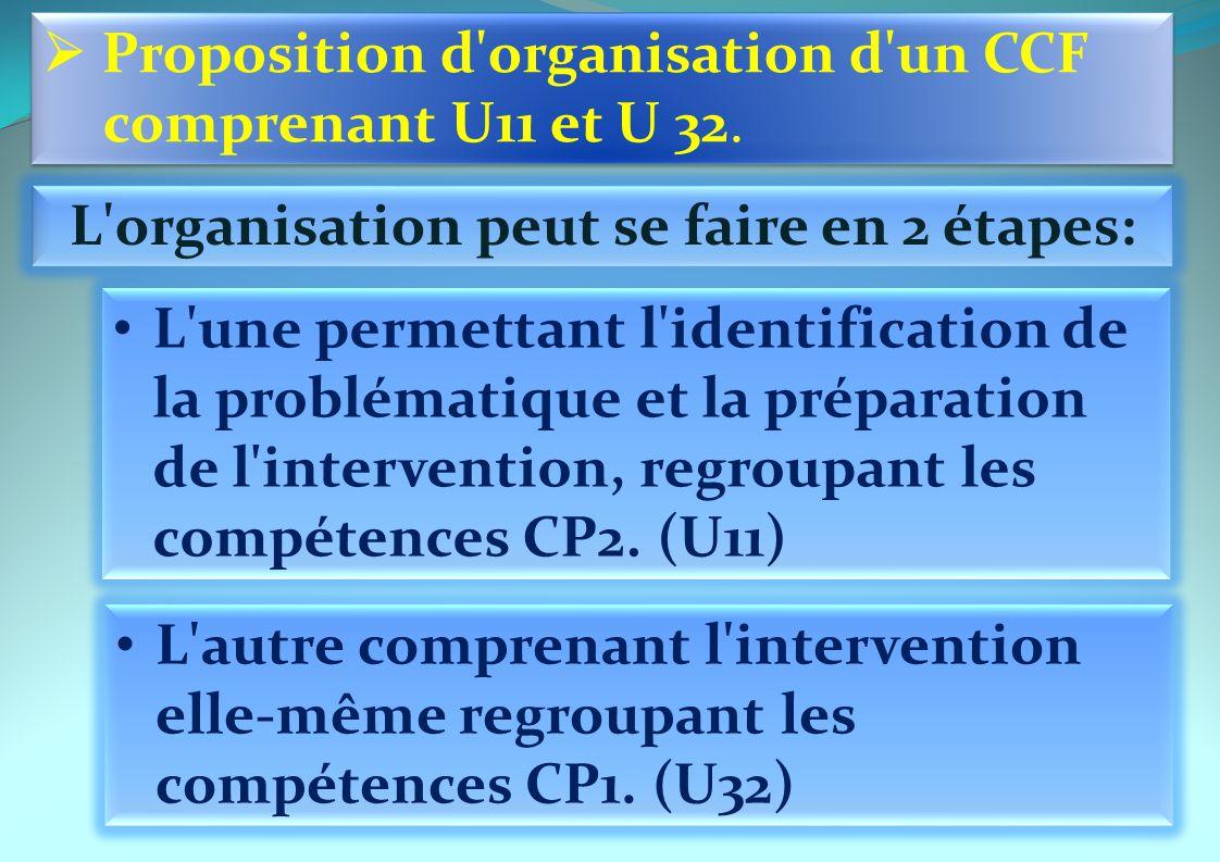 L'organisation peut se faire en 2 étapes: Proposition d'organisation d'un CCF comprenant U11 et U 32. L'une permettant l'identification de la probléma