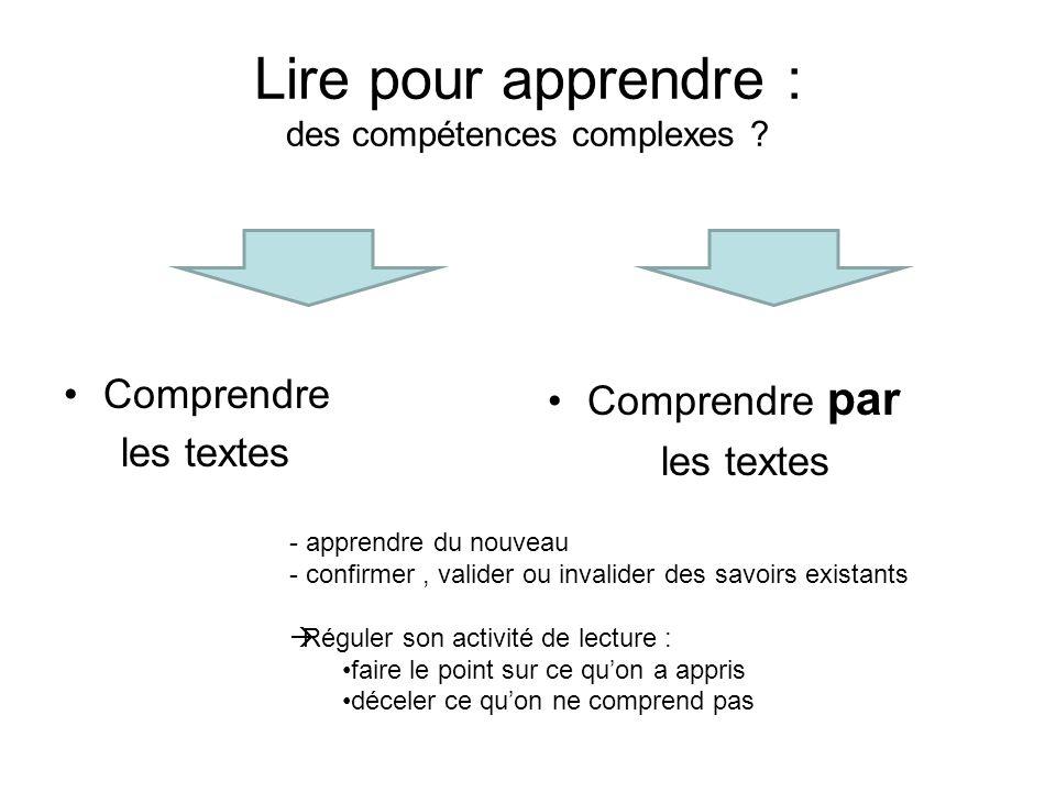 Lire pour apprendre : des compétences complexes ? Comprendre les textes Comprendre par les textes - apprendre du nouveau - confirmer, valider ou inval