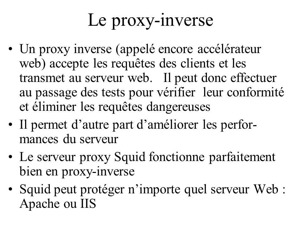 Le proxy-inverse – Suite Il est également possible dutiliser Apache et son module mod_proxy pour effectuer du proxy inverse Le client continue dutiliser la même adresse, cest le serveur web qui utilise une autre adresse ou un autre port