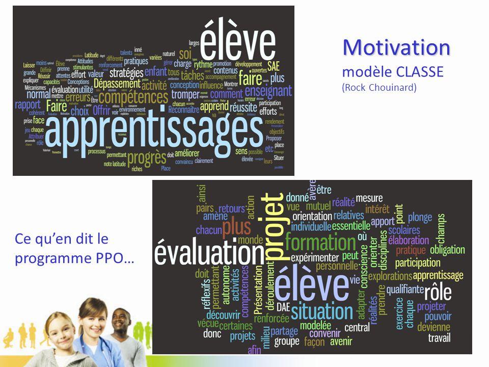 Motivation Motivation, modèle CLASSE (Rock Chouinard) Ce quen dit le programme PPO…