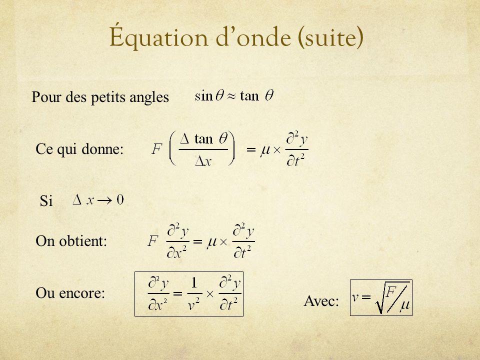 Équation donde (suite) Pour des petits angles Ce qui donne: Si On obtient: Ou encore: Avec: