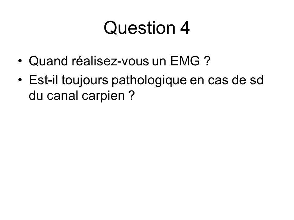 Question 4 Quand réalisez-vous un EMG .