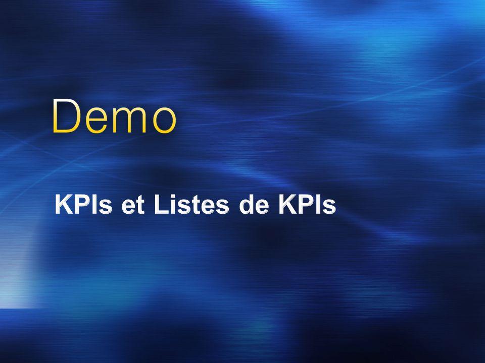 KPIs et Listes de KPIs