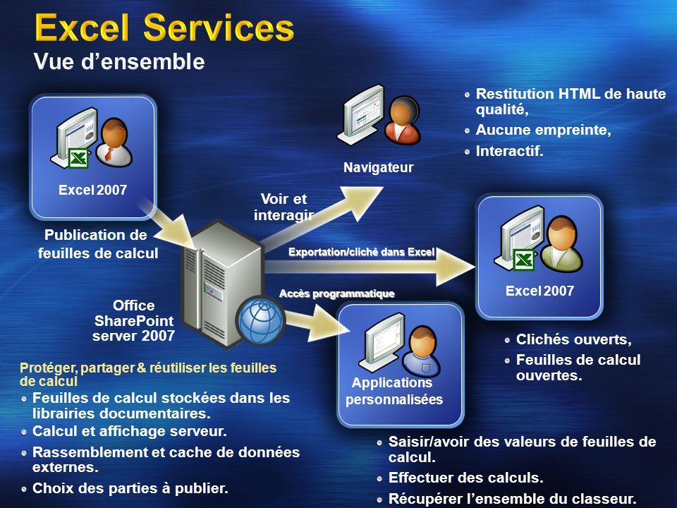 Excel 2007 Navigateur Voir et interagir Applications personnalisées Accès programmatique Excel 2007 Exportation/cliché dans Excel Protéger, partager &