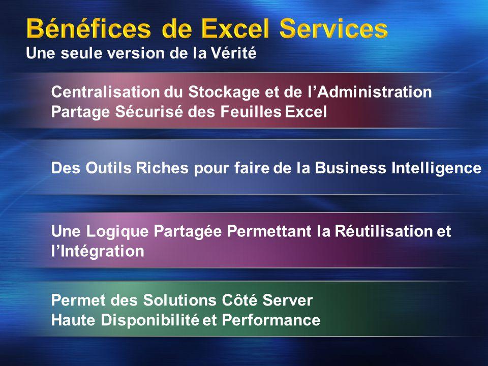Centralisation du Stockage et de lAdministration Partage Sécurisé des Feuilles Excel Des Outils Riches pour faire de la Business Intelligence Une Logi