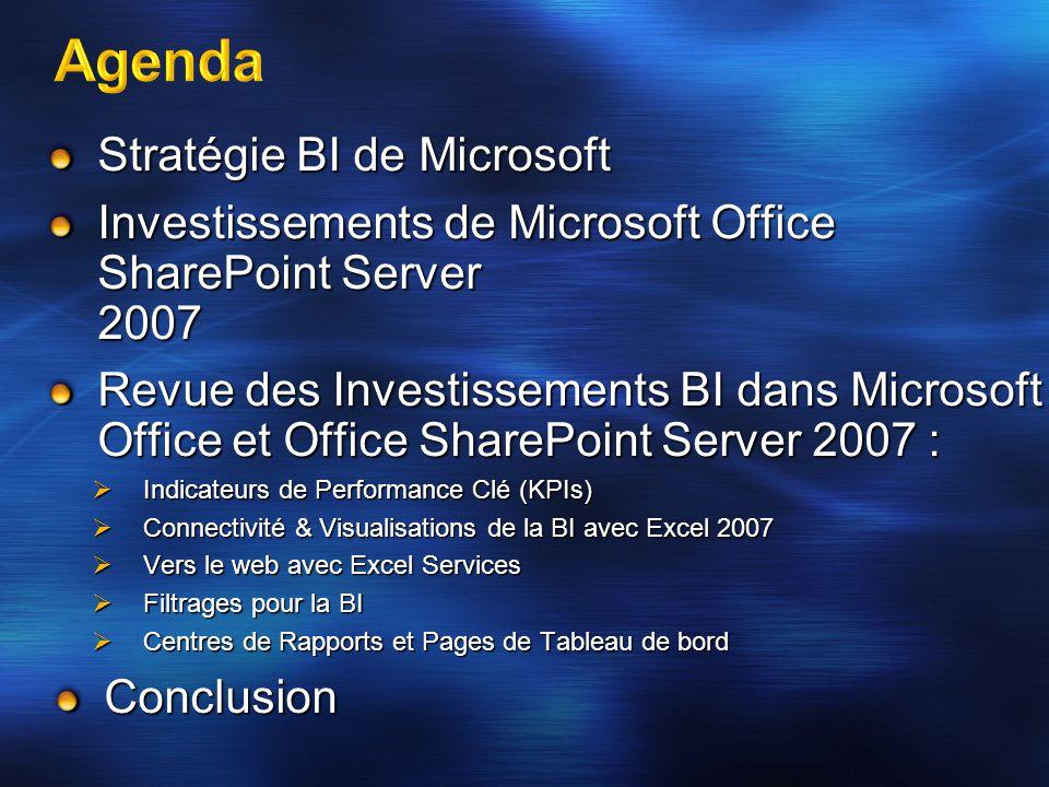 Stratégie BI de Microsoft Investissements de Microsoft Office SharePoint Server 2007 Revue des Investissements BI dans Microsoft Office et Office Shar