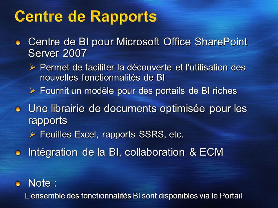 Centre de BI pour Microsoft Office SharePoint Server 2007 Permet de faciliter la découverte et lutilisation des nouvelles fonctionnalités de BI Permet