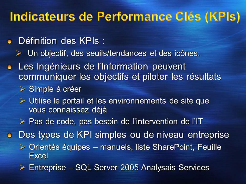 Stratégie BI de Microsoft Investissements de Microsoft Office SharePoint Server 2007 Revue des Investissements BI dans Microsoft Office et Office SharePoint Server 2007 : Indicateurs de Performance Clé (KPIs) Indicateurs de Performance Clé (KPIs) Connectivité & Visualisations de la BI avec Excel 2007 Connectivité & Visualisations de la BI avec Excel 2007 Vers le web avec Excel Services Vers le web avec Excel Services Filtrages pour la BI Filtrages pour la BI Centres de Rapports et Pages de Tableau de bord Centres de Rapports et Pages de Tableau de bordConclusion