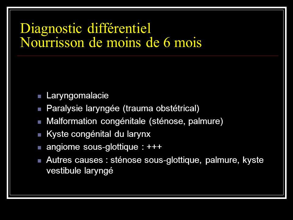 Diagnostic différentiel Nourrisson de moins de 6 mois Laryngomalacie Paralysie laryngée (trauma obstétrical) Malformation congénitale (sténose, palmur