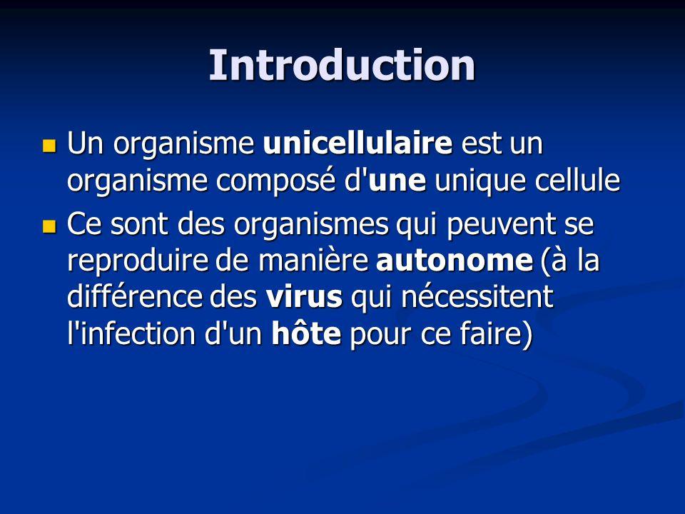 Introduction Un organisme unicellulaire est un organisme composé d'une unique cellule Un organisme unicellulaire est un organisme composé d'une unique
