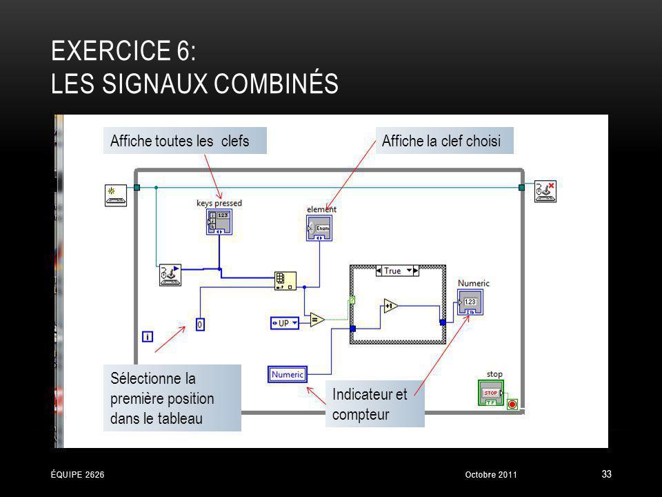 EXERCICE 6: LES SIGNAUX COMBINÉS Affiche la clef choisiAffiche toutes les clefs Sélectionne la première position dans le tableau Indicateur et compteu