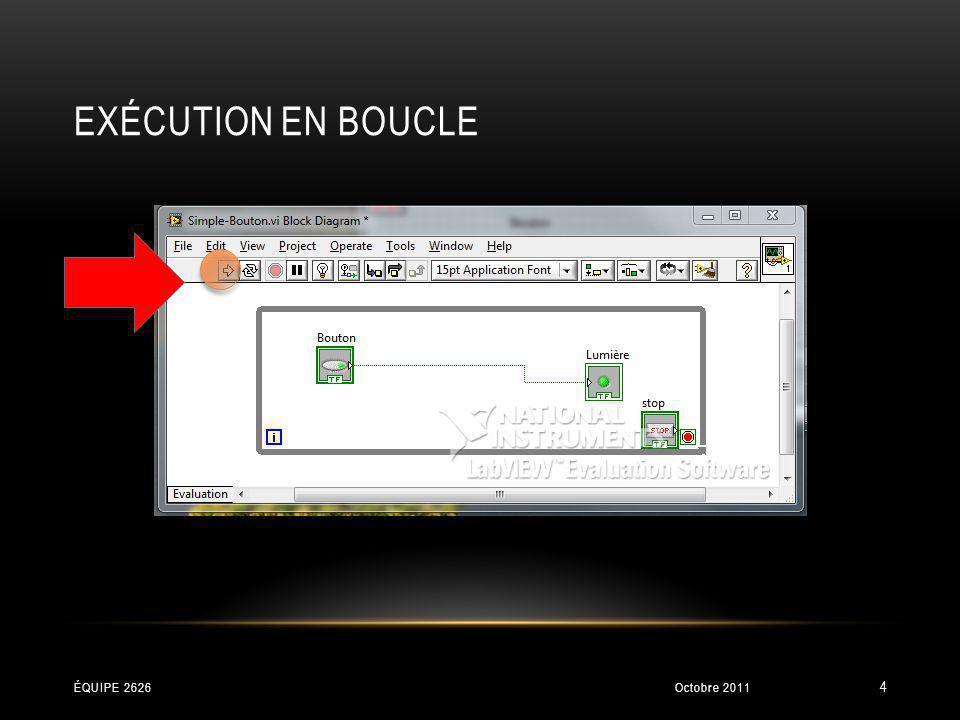 EXÉCUTION EN BOUCLE Octobre 2011ÉQUIPE 2626 4