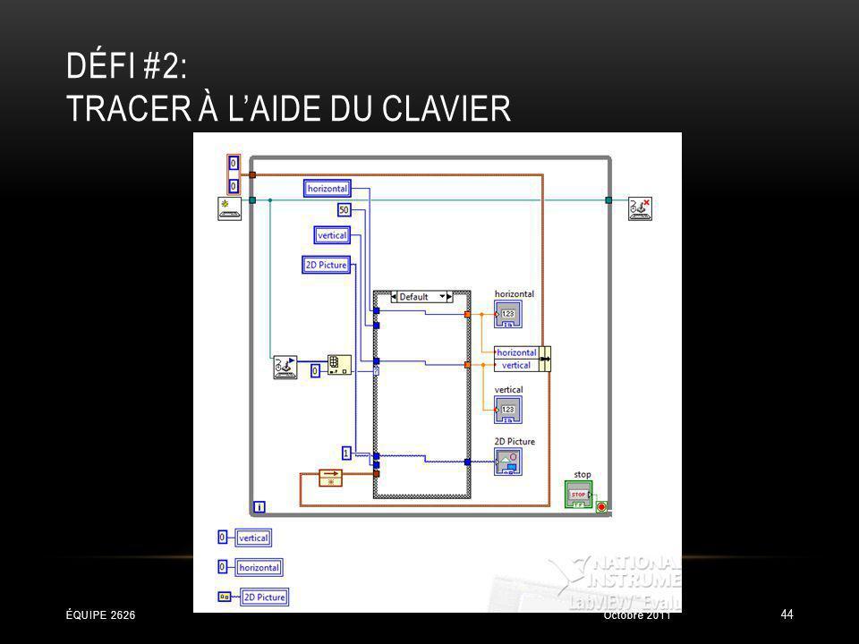DÉFI #2: TRACER À LAIDE DU CLAVIER Octobre 2011ÉQUIPE 2626 44