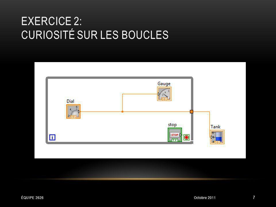 EXERCICE 2: CURIOSITÉ SUR LES BOUCLES Octobre 2011ÉQUIPE 2626 7