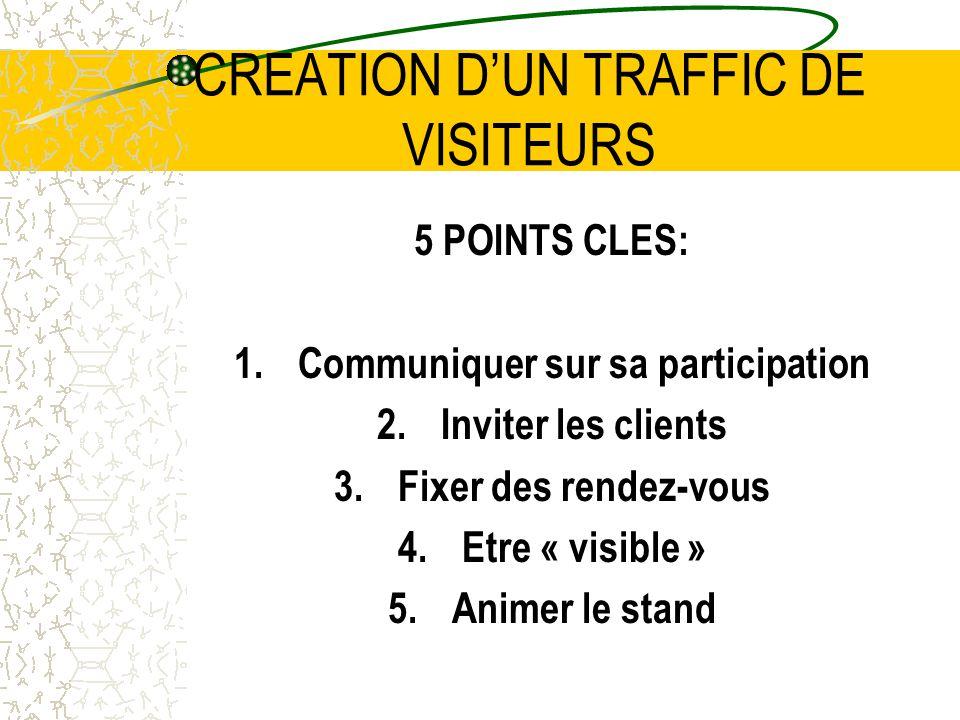 5 POINTS CLES: 1.Communiquer sur sa participation 2.Inviter les clients 3.Fixer des rendez-vous 4.Etre « visible » 5.Animer le stand
