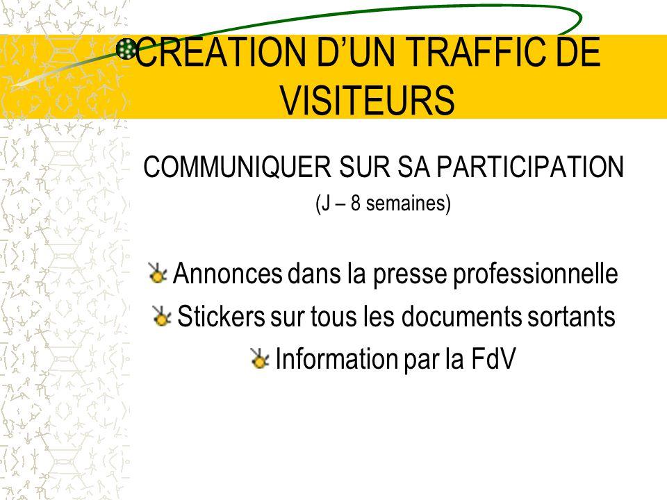 CREATION DUN TRAFFIC DE VISITEURS COMMUNIQUER SUR SA PARTICIPATION (J – 8 semaines) Annonces dans la presse professionnelle Stickers sur tous les documents sortants Information par la FdV