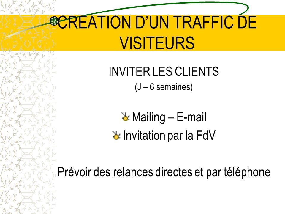 CREATION DUN TRAFFIC DE VISITEURS INVITER LES CLIENTS (J – 6 semaines) Mailing – E-mail Invitation par la FdV Prévoir des relances directes et par téléphone