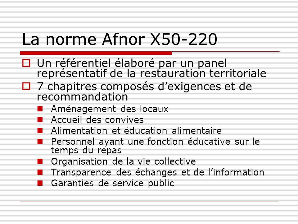 La norme Afnor X50-220 Un référentiel élaboré par un panel représentatif de la restauration territoriale 7 chapitres composés dexigences et de recomma