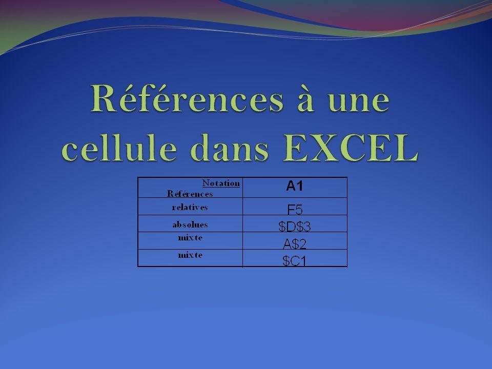 Il existe, dans une formule, trois façons de faire référence à des cellules: I)Références relatives: Lancez le logiciel Excel et choisissez la notation des coordonnées sous la forme A1.