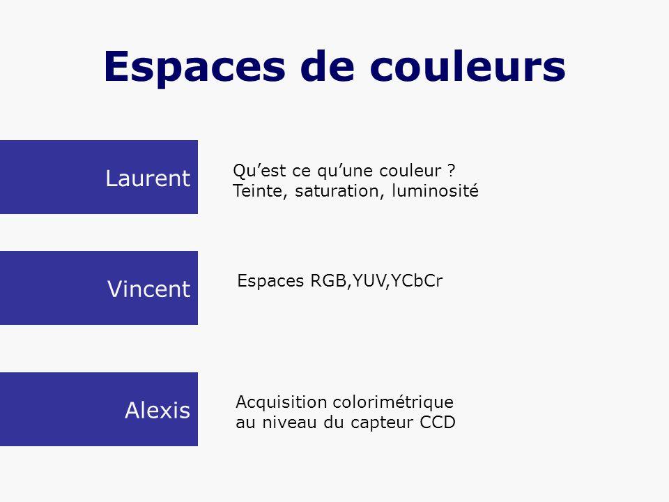 Laurent Vincent Alexis Espaces de couleurs Quest ce quune couleur ? Teinte, saturation, luminosité Espaces RGB,YUV,YCbCr Acquisition colorimétrique au