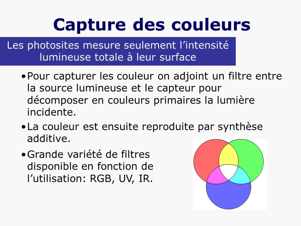 Capture des couleurs Pour capturer les couleur on adjoint un filtre entre la source lumineuse et le capteur pour décomposer en couleurs primaires la l